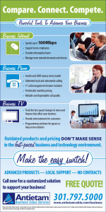 2013. A full page advertising Antietam Cable's business services, done as part of Icon Graphics.