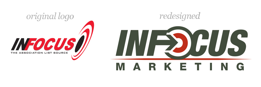 2010. The previous logo was a stark black and bright red, with a stylized target at the end of the logotype. In rebranding, I wanted to harken back to that logo a little bit while creating a cohesive, strong mark. I chose a dark gray and deeper red, along with incorporating the target into the logotype itself, to help make our mark recognizable while still communicating that we were the same company.
